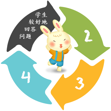 Dudu - Personalised Learning Level 1 - Chinese Version